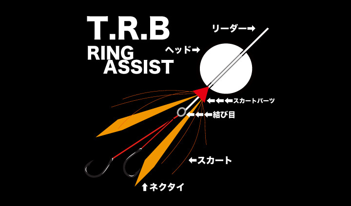 T.R.B RING ASSIST イラスト