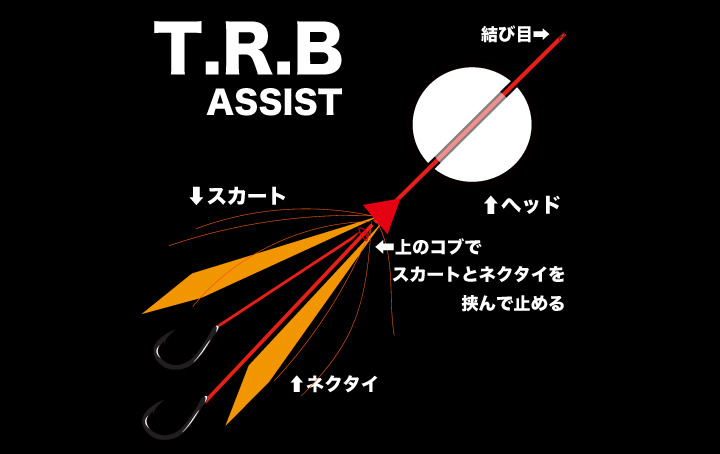 T.R.B ASSIST イラスト